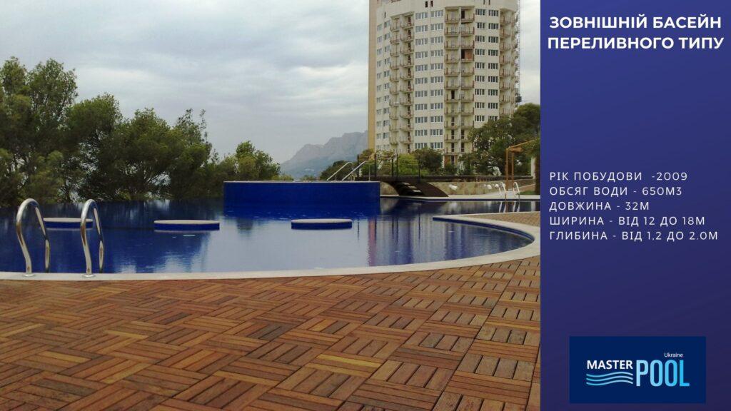 Зовнішній басейн переливного типу - Компанія «MasterPool»