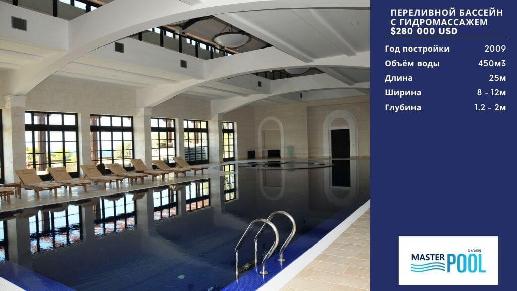 Переливной бассейн с гидромассажем по цене $ 280 000 - Компания «MasterPool»