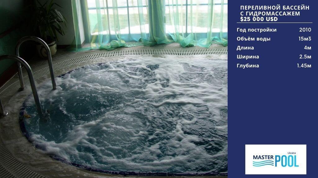 Переливной бассейн с гидромассажем по цене $ 25 000 - Компания «MasterPool»