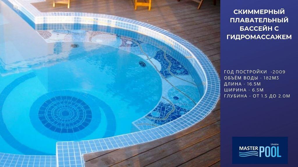 Скиммерный плавательный бассейн с гидромассажем - Компания «MasterPool»