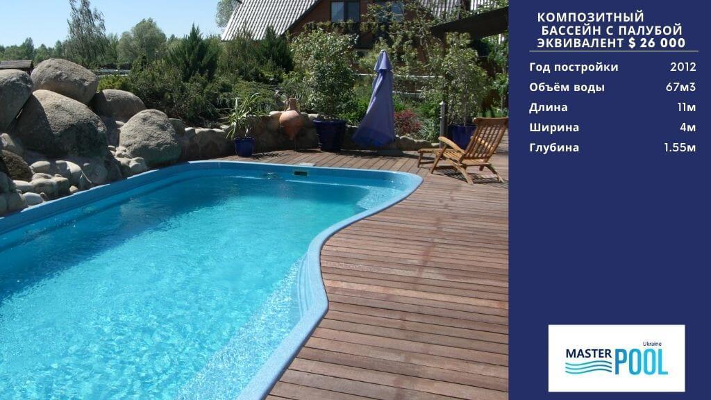 Композитный бассейн с палубой по цене 26 000 $ - Компания «MasterPool»