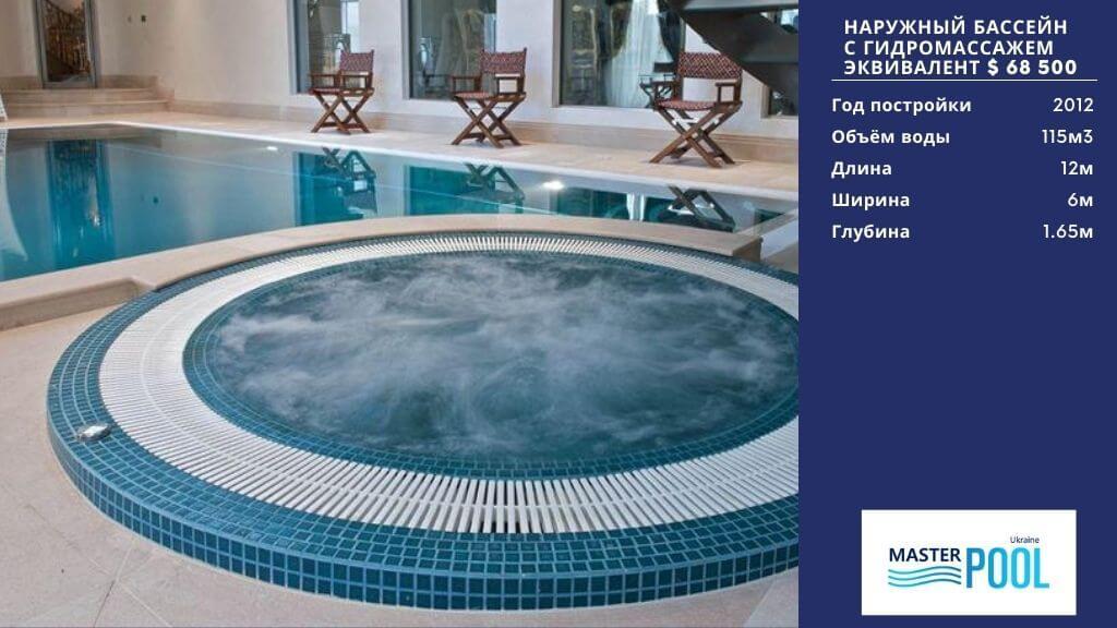 Наружный бассейн с гидромассажем по цене 68 500 $ - Компания «MasterPool»