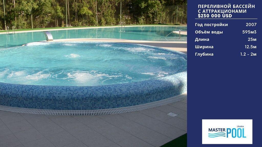 Переливной бассейн с аттракционами - Компания «MasterPool»