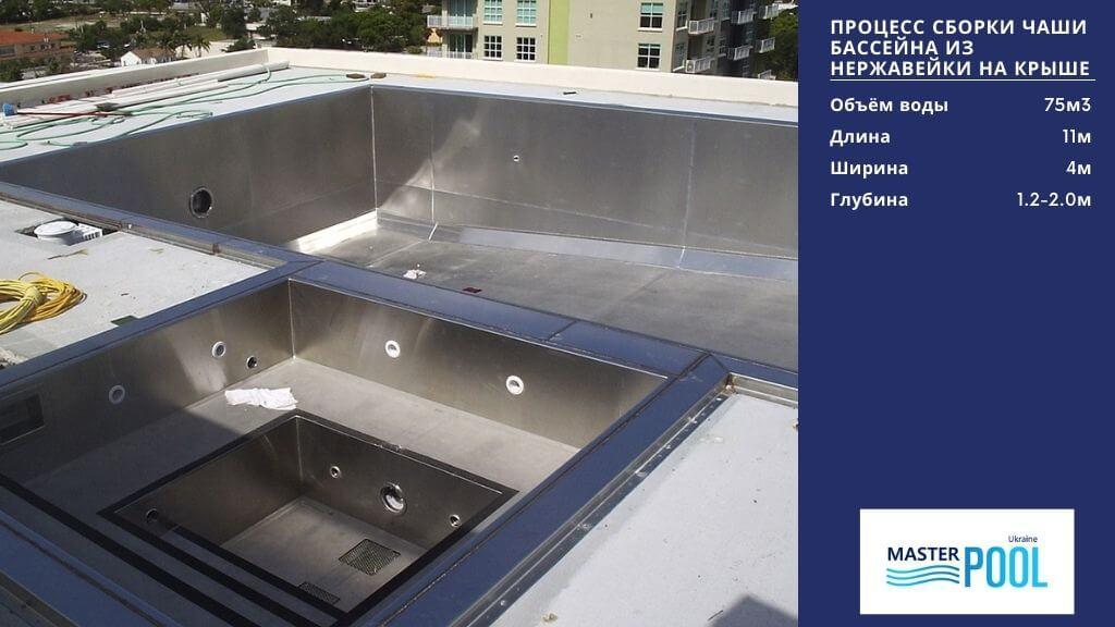 Процесс сбора чаши бассейна из нержавейки на крыше