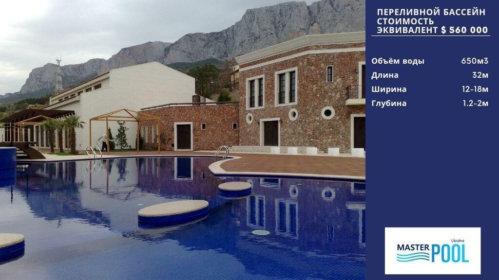 Переливной бассейн по цене $560 000 - Компания «MasterPool»