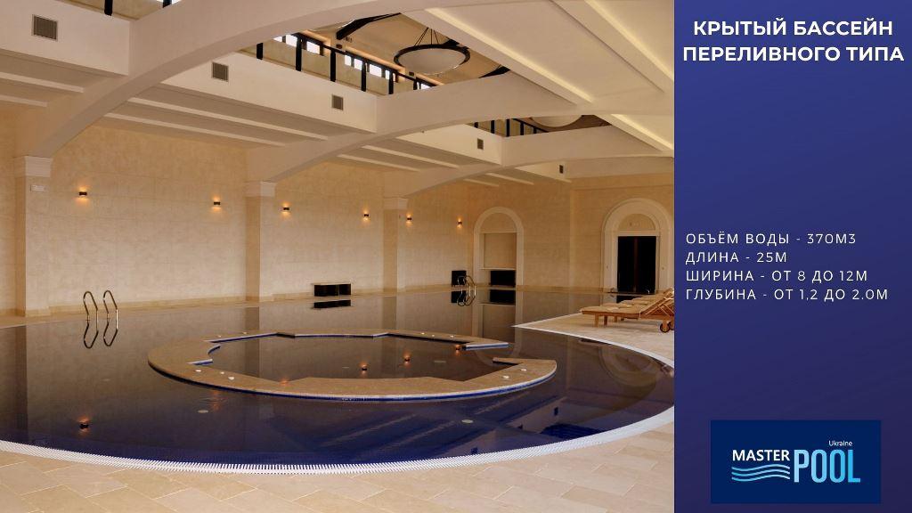 Крытый бассейн переливного типа №2 - Компания «MasterPool»