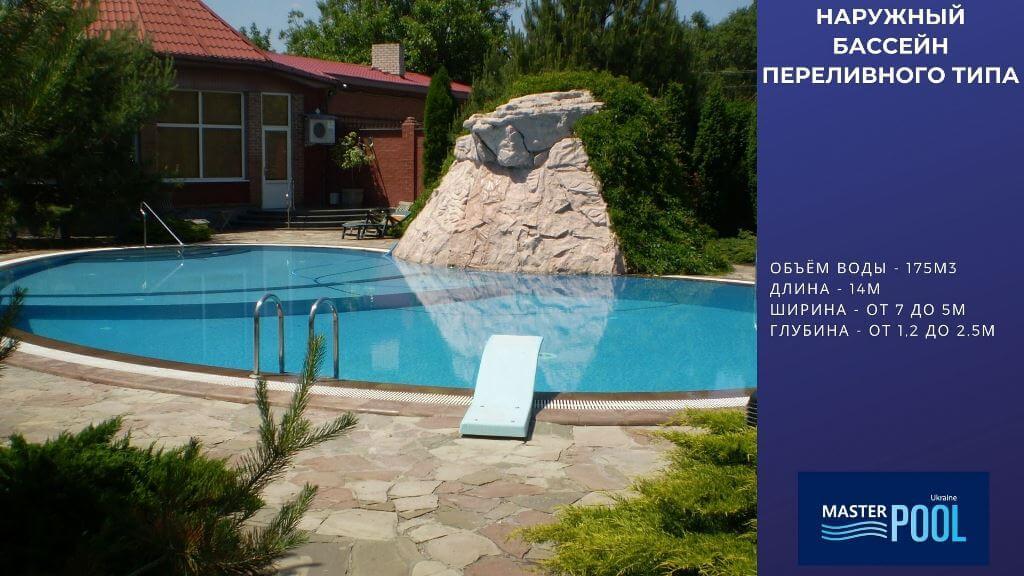 Наружный бассейн переливного типа №2 - Компания «MasterPool»