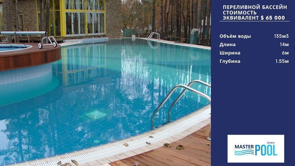 Переливной бассейн по цене $65 000 - Компания «MasterPool»